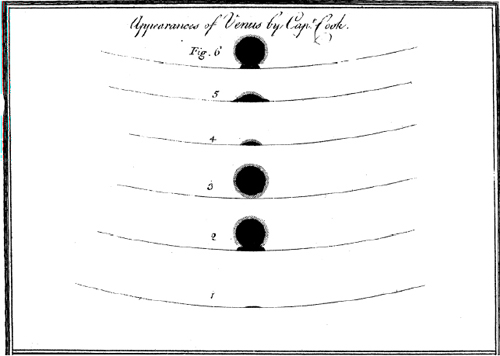 The black drop effect and Venus's atmosphere sketched by Captain Cook and published in the Philosophical Transactions of the Royal Society.