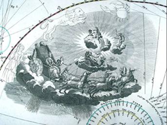 Doppelmayr, 1742